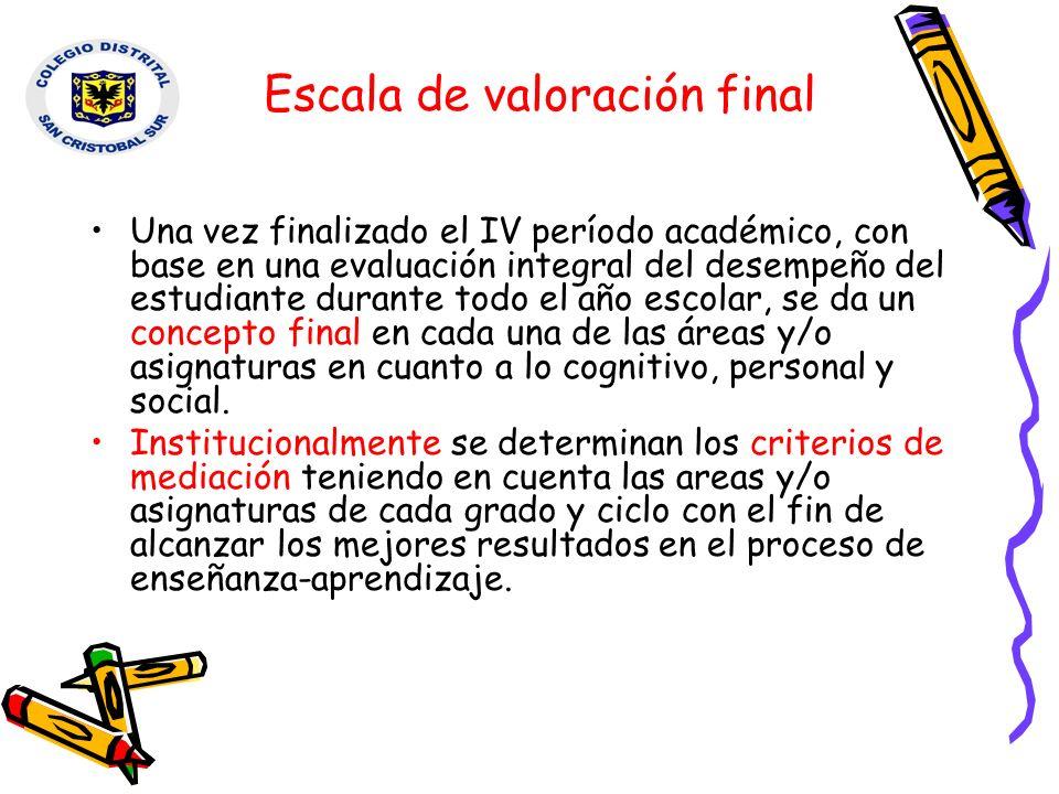 Escala de valoración final Una vez finalizado el IV período académico, con base en una evaluación integral del desempeño del estudiante durante todo e