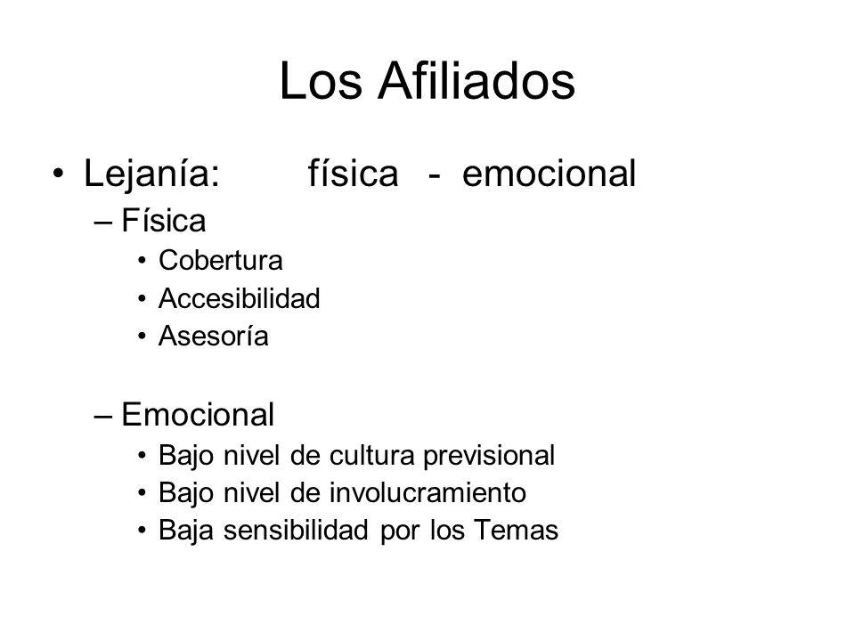 Los Afiliados Lejanía:física - emocional –Física Cobertura Accesibilidad Asesoría –Emocional Bajo nivel de cultura previsional Bajo nivel de involucramiento Baja sensibilidad por los Temas