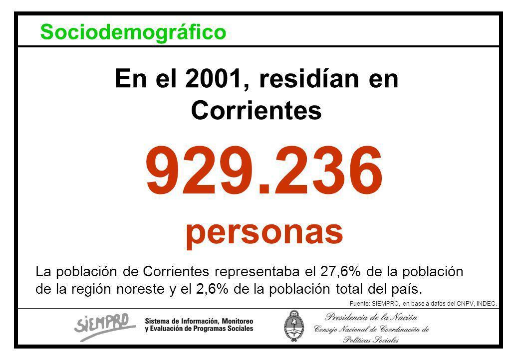 Sociodemográfico Fuente: SIEMPRO, en base a datos del CNPV, INDEC.