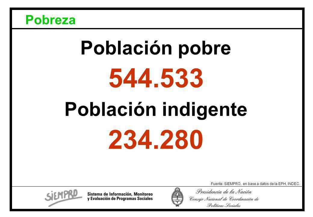 Empleo Población con problemas de empleo....y también es mayor la proporción de los trabajadores que en Corrientes tienen problemas de empleo.