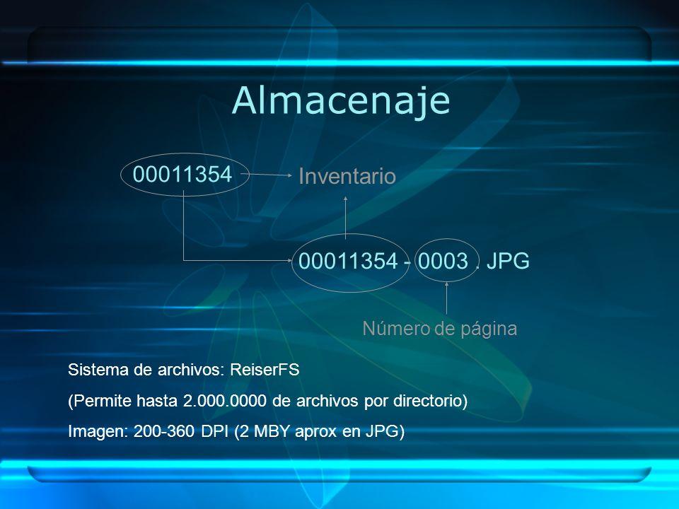 Almacenaje Inventario Número de página Sistema de archivos: ReiserFS (Permite hasta 2.000.0000 de archivos por directorio) Imagen: 200-360 DPI (2 MBY aprox en JPG) 00011354 - 0003.