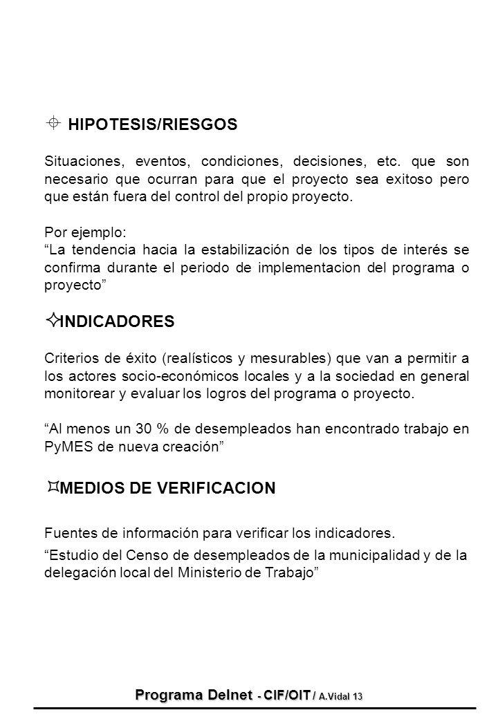 Programa Delnet - CIF/OIT / A.Vidal 13 ± HIPOTESIS/RIESGOS Situaciones, eventos, condiciones, decisiones, etc. que son necesario que ocurran para que