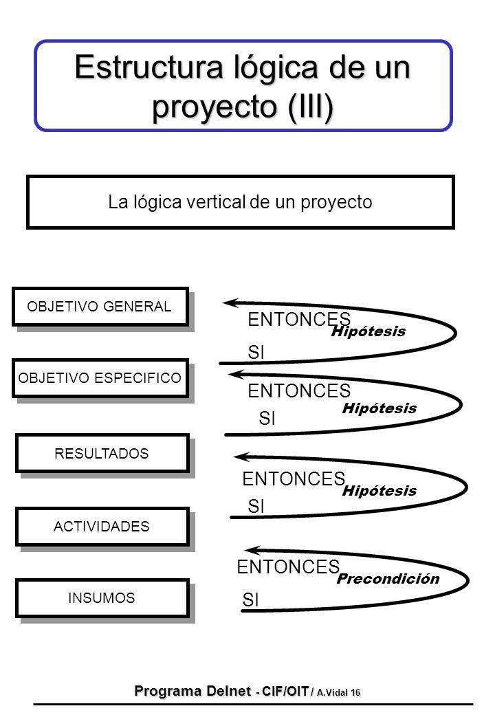 Programa Delnet - CIF/OIT / A.Vidal 16 OBJETIVO ESPECIFICO La lógica vertical de un proyecto OBJETIVO GENERAL RESULTADOS ACTIVIDADES INSUMOS SI ENTONC
