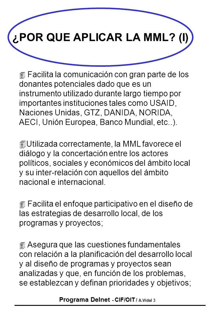 Programa Delnet - CIF/OIT / A.Vidal 3 4 Facilita la comunicación con gran parte de los donantes potenciales dado que es un instrumento utilizado duran