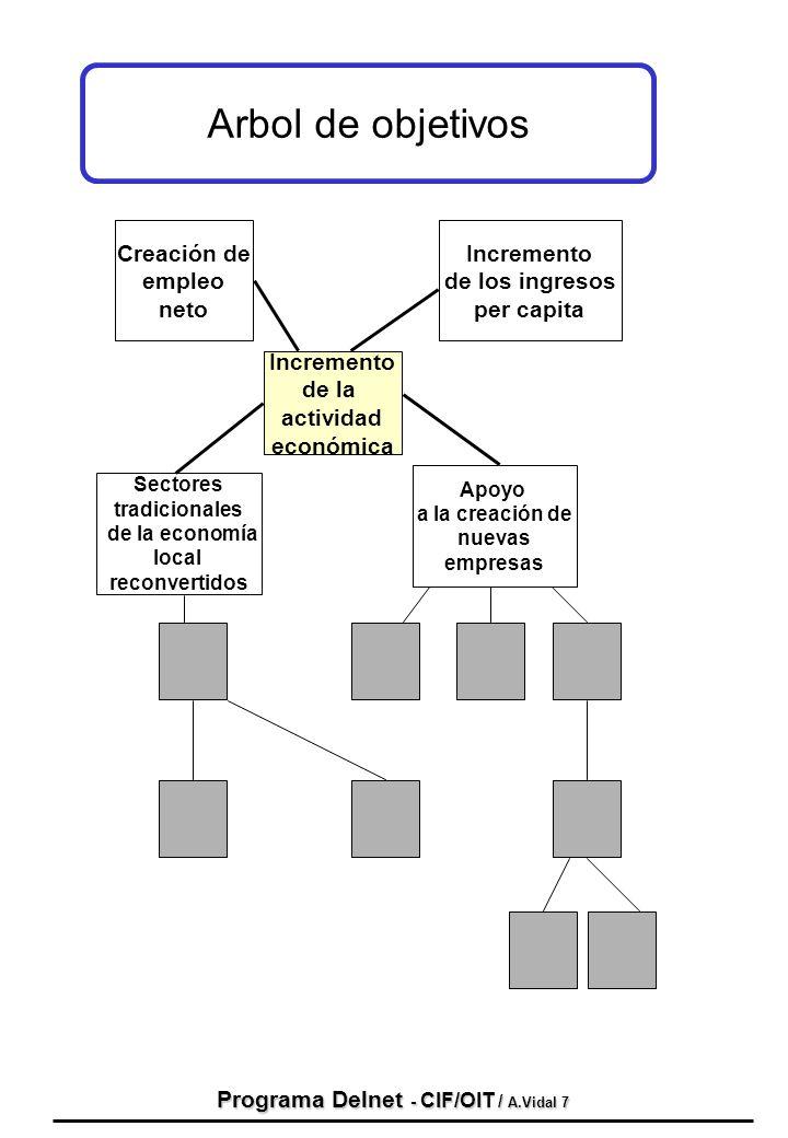 Programa Delnet - CIF/OIT / A.Vidal 7 Arbol de objetivos Incremento de la actividad económica Creación de empleo neto Incremento de los ingresos per c