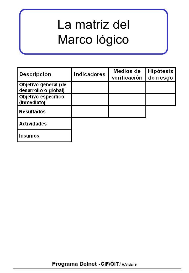 Programa Delnet - CIF/OIT / A.Vidal 9 La matriz del Marco lógico