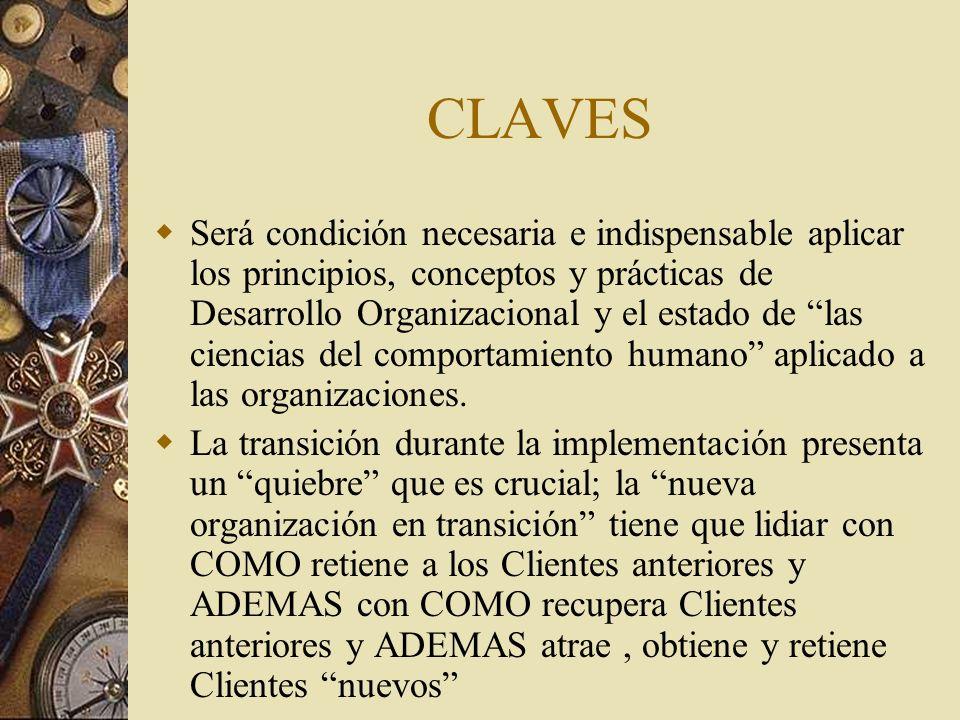 CLAVES Será condición necesaria e indispensable aplicar los principios, conceptos y prácticas de Desarrollo Organizacional y el estado de las ciencias