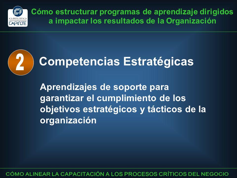 Cómo estructurar programas de aprendizaje dirigidos a impactar los resultados de la Organización Competencias Estratégicas Aprendizajes de soporte par