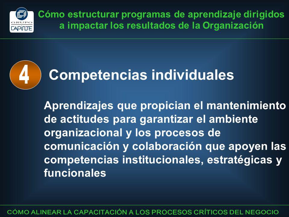 Cómo estructurar programas de aprendizaje dirigidos a impactar los resultados de la Organización Competencias individuales Aprendizajes que propician