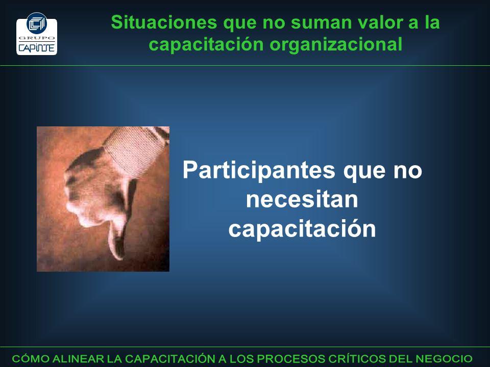 Participantes que no necesitan capacitación Situaciones que no suman valor a la capacitación organizacional