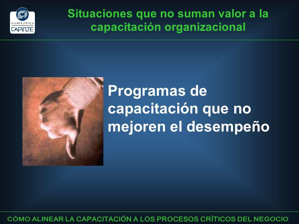 Situaciones que no suman valor a la capacitación organizacional Programas de capacitación que no mejoren el desempeño