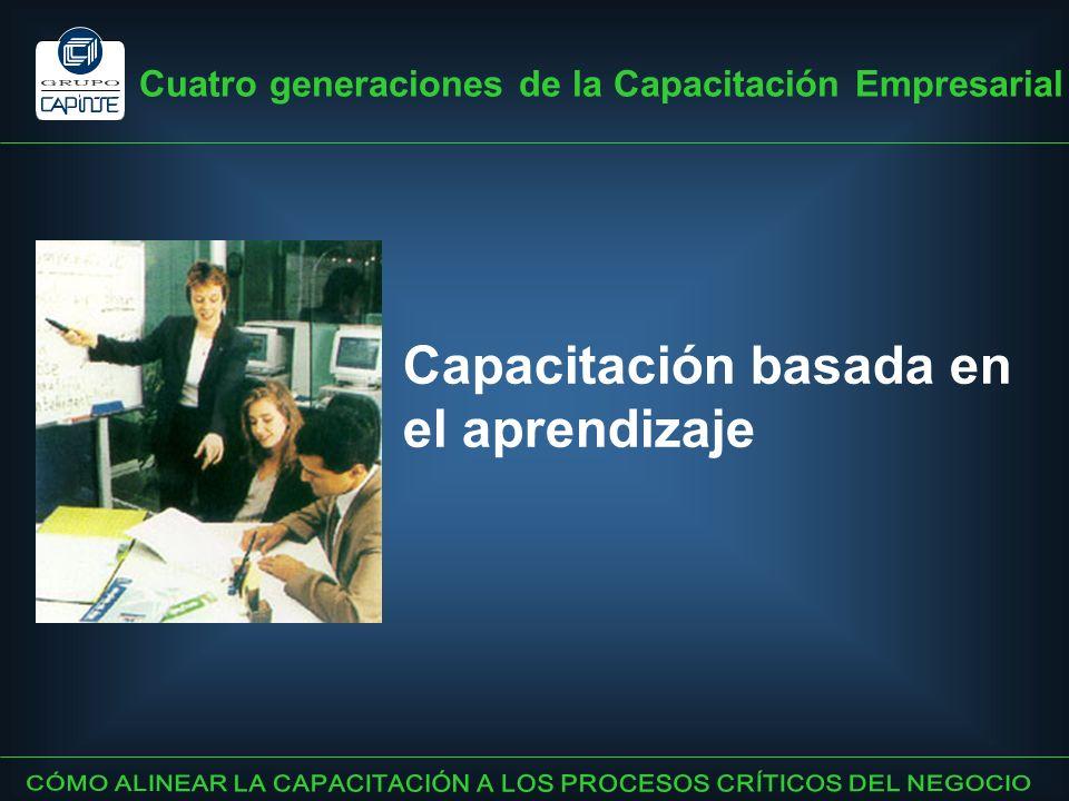 Capacitación basada en el aprendizaje Cuatro generaciones de la Capacitación Empresarial