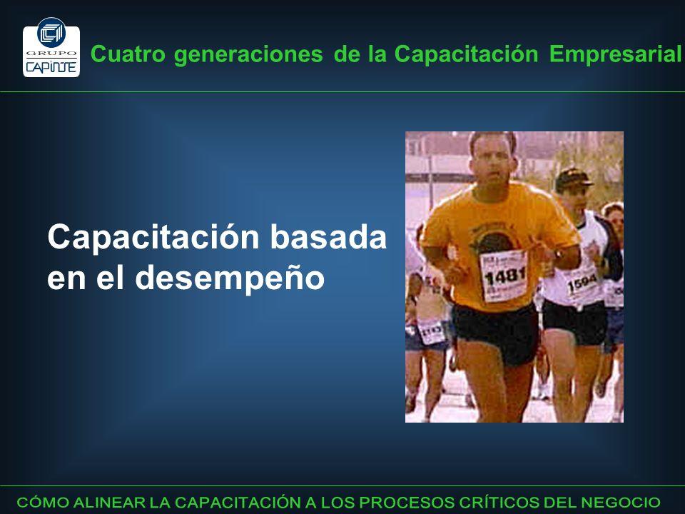 Capacitación basada en el desempeño Cuatro generaciones de la Capacitación Empresarial