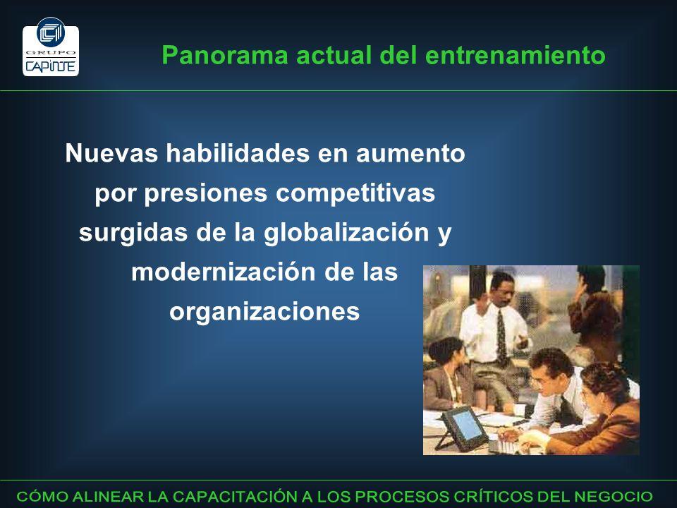 Panorama actual del entrenamiento Nuevas habilidades en aumento por presiones competitivas surgidas de la globalización y modernización de las organiz