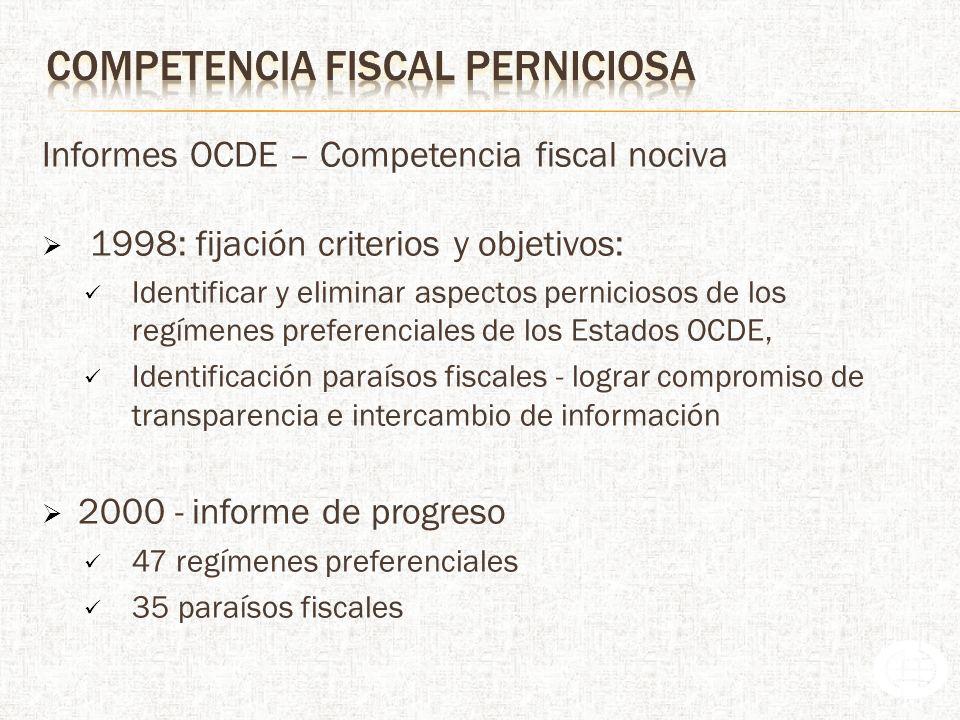 Informes OCDE – Competencia fiscal nociva 1998: fijación criterios y objetivos: Identificar y eliminar aspectos perniciosos de los regímenes preferenciales de los Estados OCDE, Identificación paraísos fiscales - lograr compromiso de transparencia e intercambio de información 2000 - informe de progreso 47 regímenes preferenciales 35 paraísos fiscales