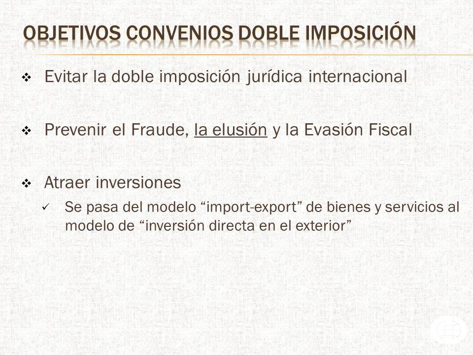 IED = Inversión Extranjera Directa = inversión para desarrollo de negocios a largo plazo IED 2011 América Latina y Caribe (fuente CEPAL): U$S 153.500 millones (10 % del flujo mundial).