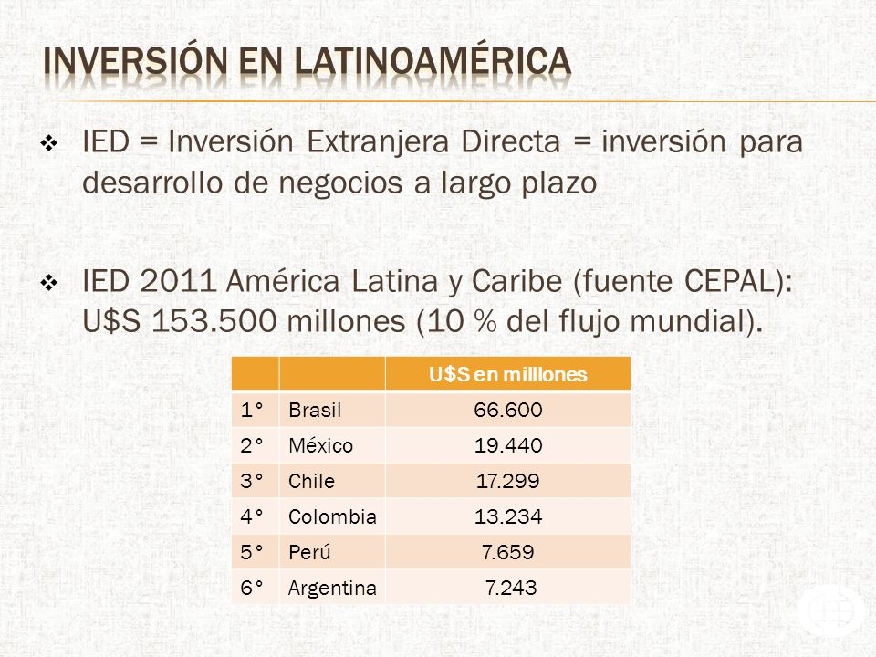 IED 2011 representó el 4,7% sobre el total (Brasil el 44%).