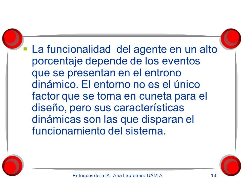 Enfoques de la IA : Ana Laureano / UAM-A 14 La funcionalidad del agente en un alto porcentaje depende de los eventos que se presentan en el entrono dinámico.