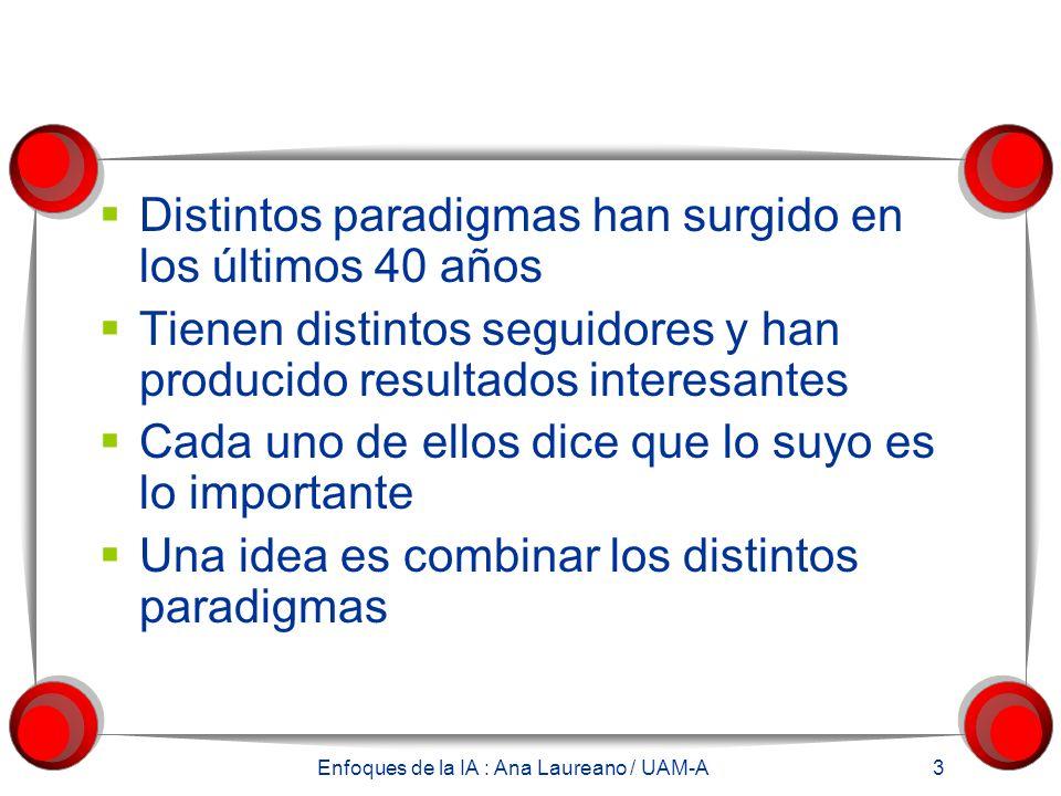 Enfoques de la IA : Ana Laureano / UAM-A 3 Distintos paradigmas han surgido en los últimos 40 años Tienen distintos seguidores y han producido resulta