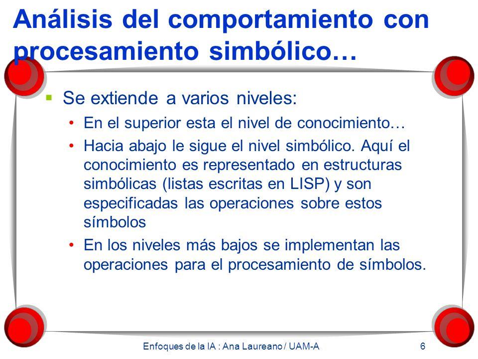 Enfoques de la IA : Ana Laureano / UAM-A 6 Análisis del comportamiento con procesamiento simbólico… Se extiende a varios niveles: En el superior esta