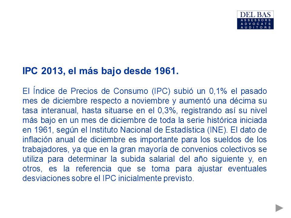IPC 2013, el más bajo desde 1961.