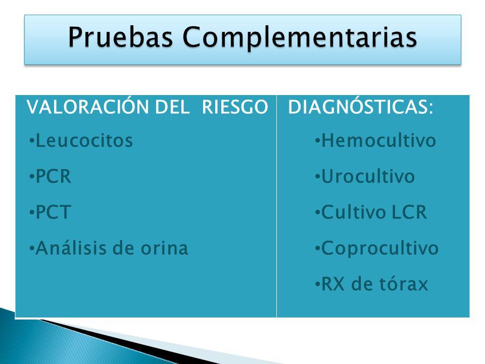 VALORACIÓN DEL RIESGO Leucocitos PCR PCT Análisis de orina DIAGNÓSTICAS: Hemocultivo Urocultivo Cultivo LCR Coprocultivo RX de tórax