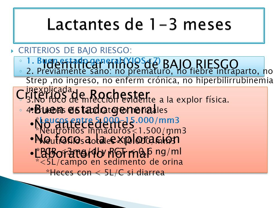 Identificar niños de BAJO RIESGO Criterios de Rochester Buen estado general No antecedentes No foco a la exploración Laboratorio normal Criterios de Rochester Buen estado general No antecedentes No foco a la exploración Laboratorio normal CRITERIOS DE BAJO RIESGO: 1.