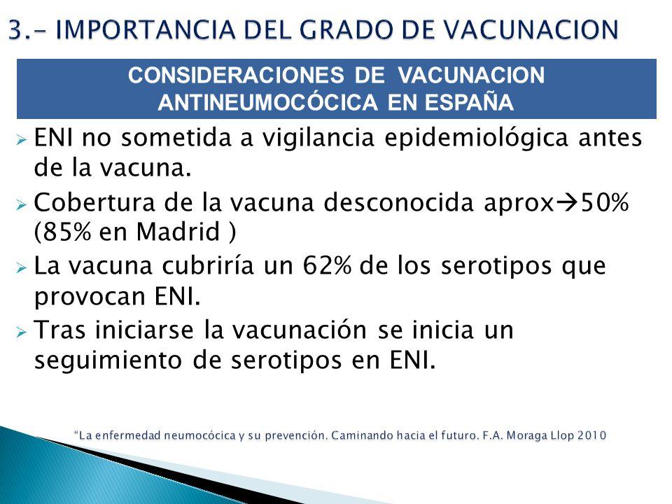 ENI no sometida a vigilancia epidemiológica antes de la vacuna. Cobertura de la vacuna desconocida aprox 50% (85% en Madrid ) La vacuna cubriría un 62