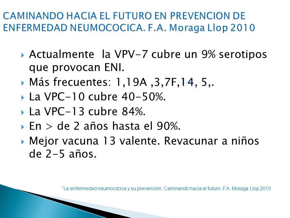 Actualmente la VPV-7 cubre un 9% serotipos que provocan ENI. Más frecuentes: 1,19A,3,7F,14, 5,. La VPC-10 cubre 40-50%. La VPC-13 cubre 84%. En > de 2