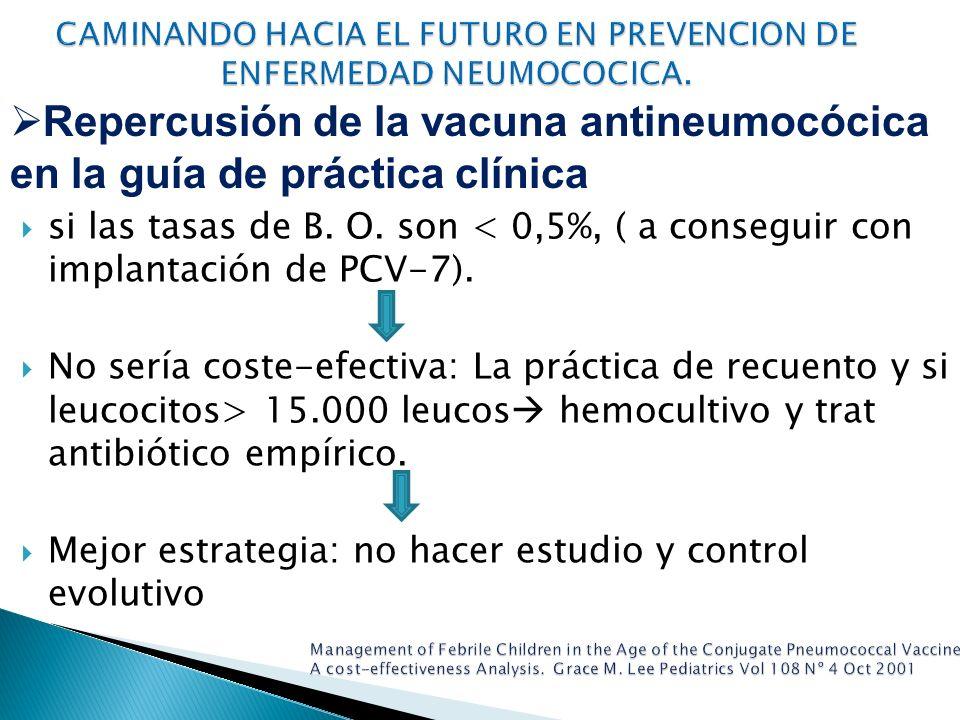 si las tasas de B. O. son < 0,5%, ( a conseguir con implantación de PCV-7). No sería coste-efectiva: La práctica de recuento y si leucocitos> 15.000 l