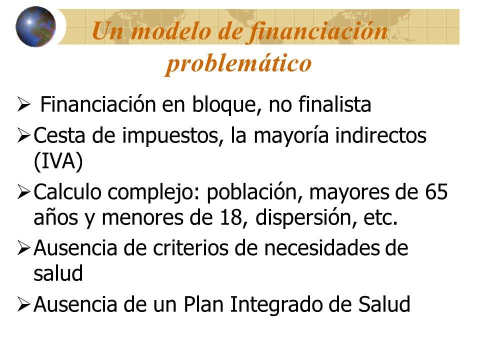 Un modelo de financiación problemático Financiación en bloque, no finalista Cesta de impuestos, la mayoría indirectos (IVA) Calculo complejo: población, mayores de 65 años y menores de 18, dispersión, etc.