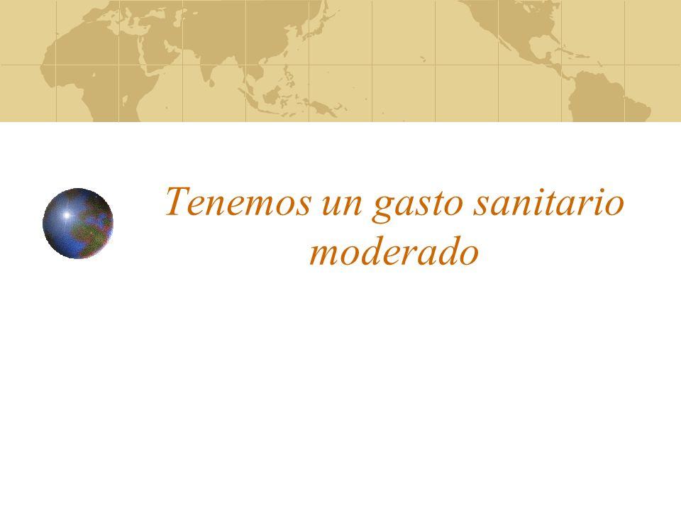 España UE 27 UE 15 Países con altos ingresos (OMS) GST (%PIB) 98,39 9,60 11,1 % GS publico sobre el total 69,770,92 73,26 62,2 GST per capita $ ppc 2.9412.857 3.697 4.246 GSP per capita $ ppc 2.0492.092 2.870 2.854 Fuente: World Health Statistics 2011