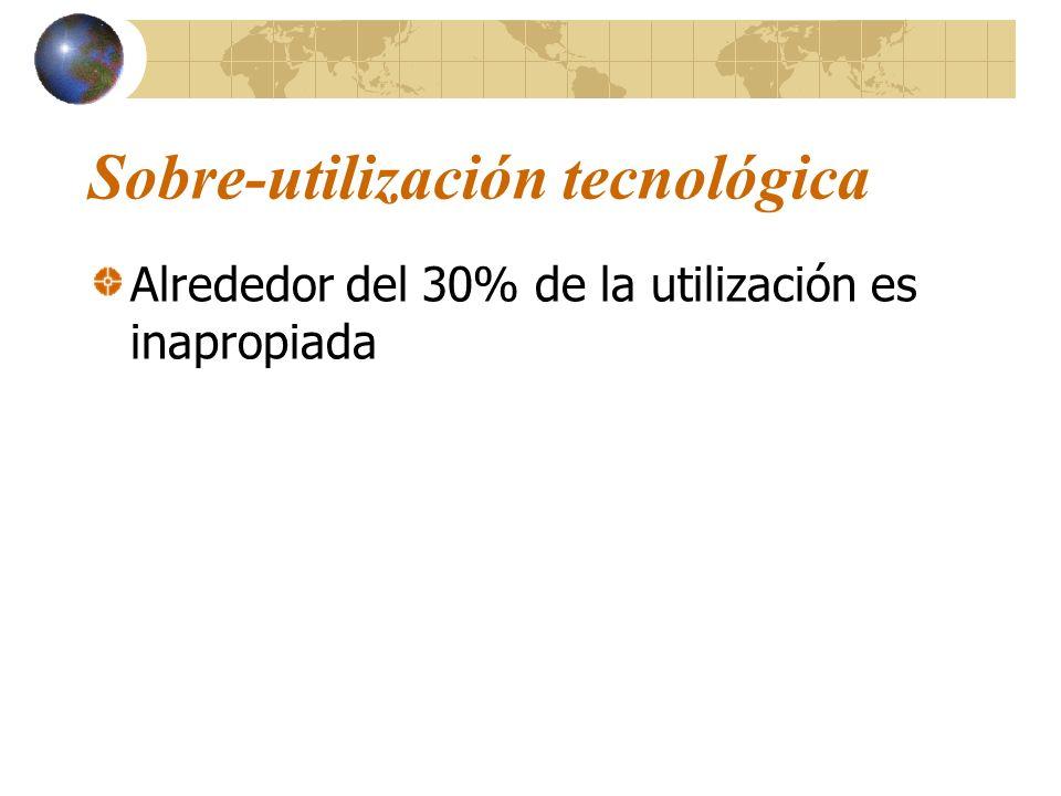 Sobre-utilización tecnológica Alrededor del 30% de la utilización es inapropiada