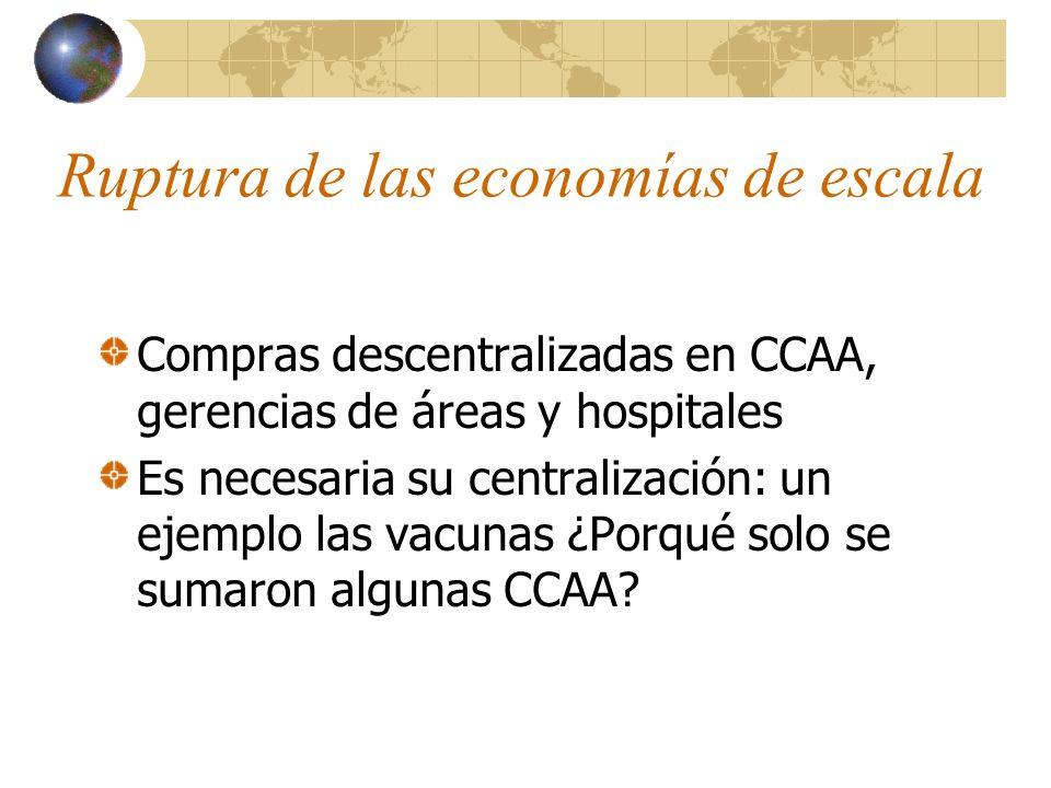 Ruptura de las economías de escala Compras descentralizadas en CCAA, gerencias de áreas y hospitales Es necesaria su centralización: un ejemplo las vacunas ¿Porqué solo se sumaron algunas CCAA