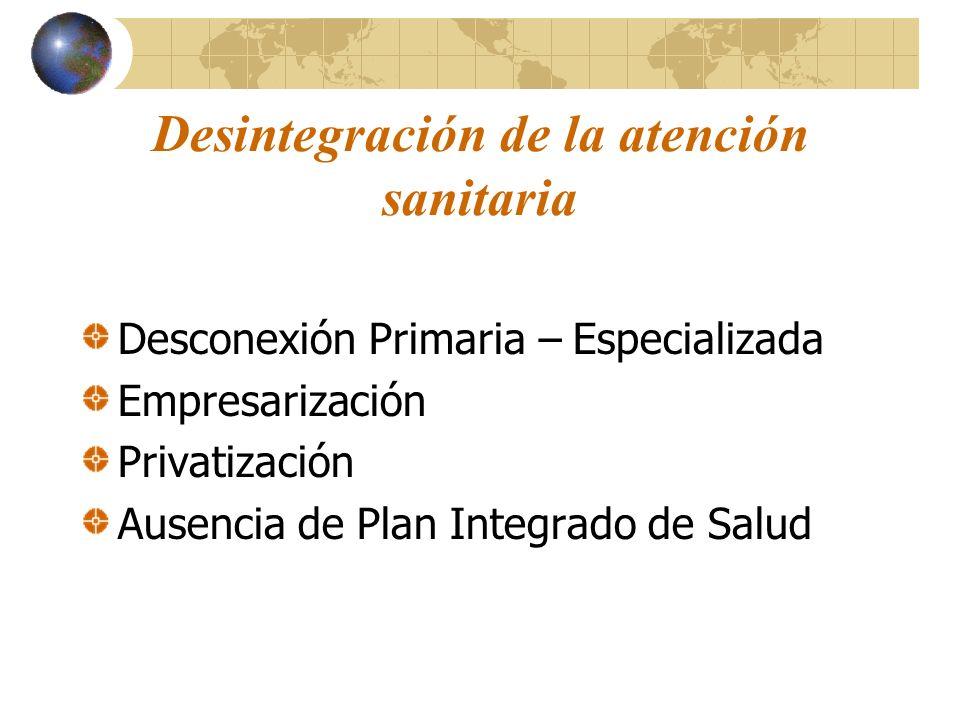 Desintegración de la atención sanitaria Desconexión Primaria – Especializada Empresarización Privatización Ausencia de Plan Integrado de Salud