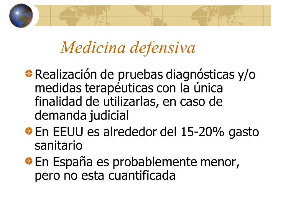 Medicina defensiva Realización de pruebas diagnósticas y/o medidas terapéuticas con la única finalidad de utilizarlas, en caso de demanda judicial En EEUU es alrededor del 15-20% gasto sanitario En España es probablemente menor, pero no esta cuantificada