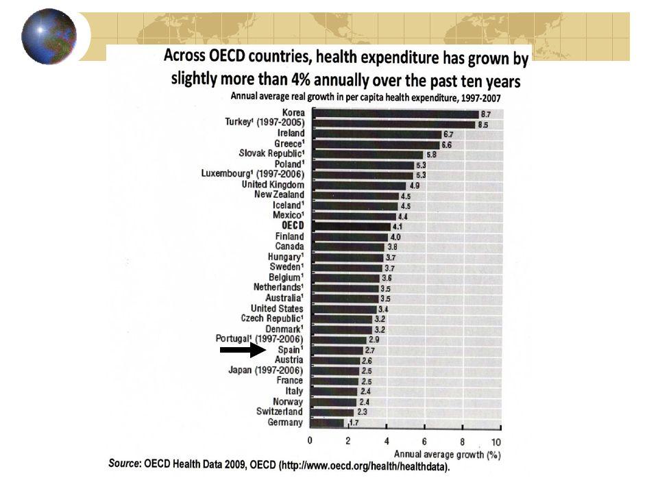 Se retiran impuestos: patrimonio, sucesiones Los impuestos no son finalistas: ¿céntimo sanitario?