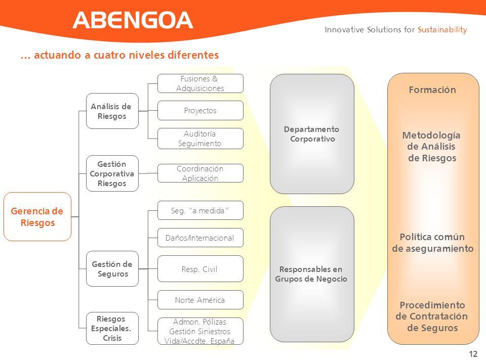 Innovative Solutions for Sustainability 12 … actuando a cuatro niveles diferentes Gerencia de Riesgos Especiales.