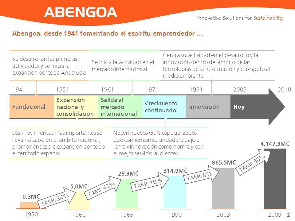Innovative Solutions for Sustainability 2 Abengoa, desde 1941 fomentando el espíritu emprendedor … Fundacional Expansión nacional y consolidación Sali