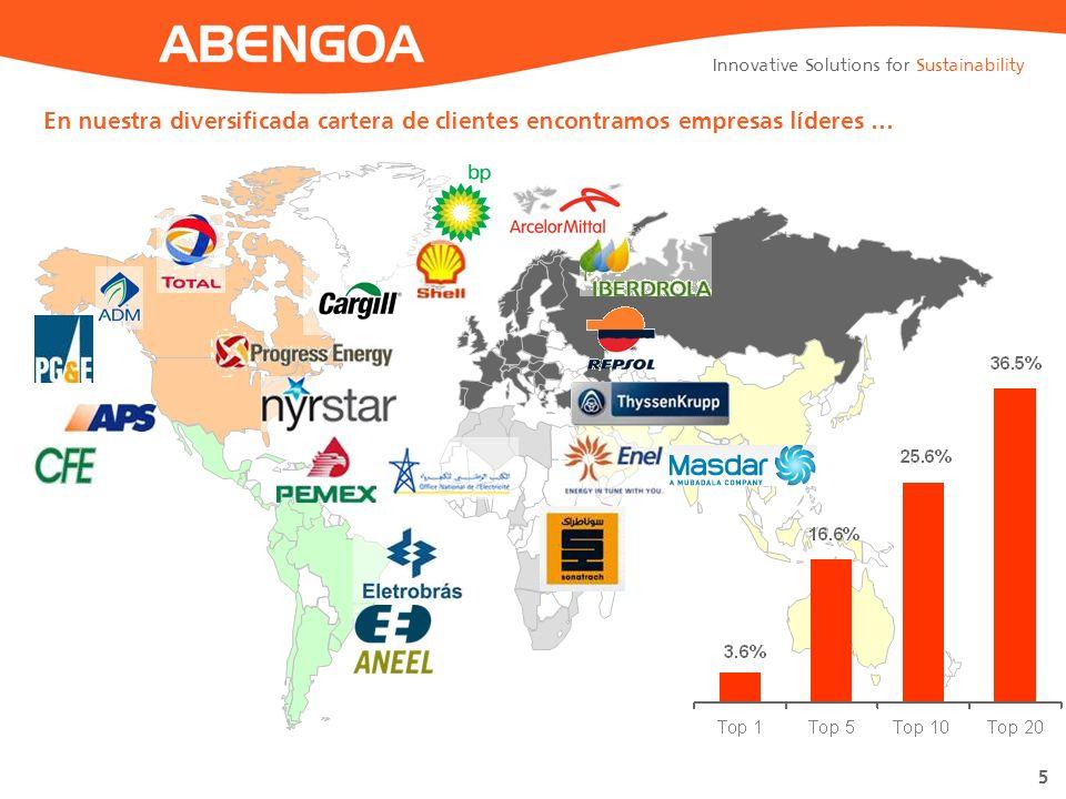 Innovative Solutions for Sustainability 5 En nuestra diversificada cartera de clientes encontramos empresas líderes …