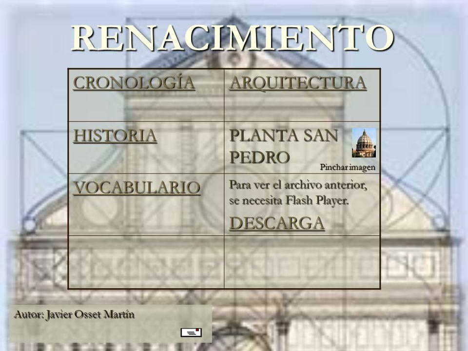 RENACIMIENTO Autor: Javier Osset Martín CRONOLOGÍA ARQUITECTURA HISTORIA PLANTA SAN PEDRO VOCABULARIO Para ver el archivo anterior, se necesita Flash Player.