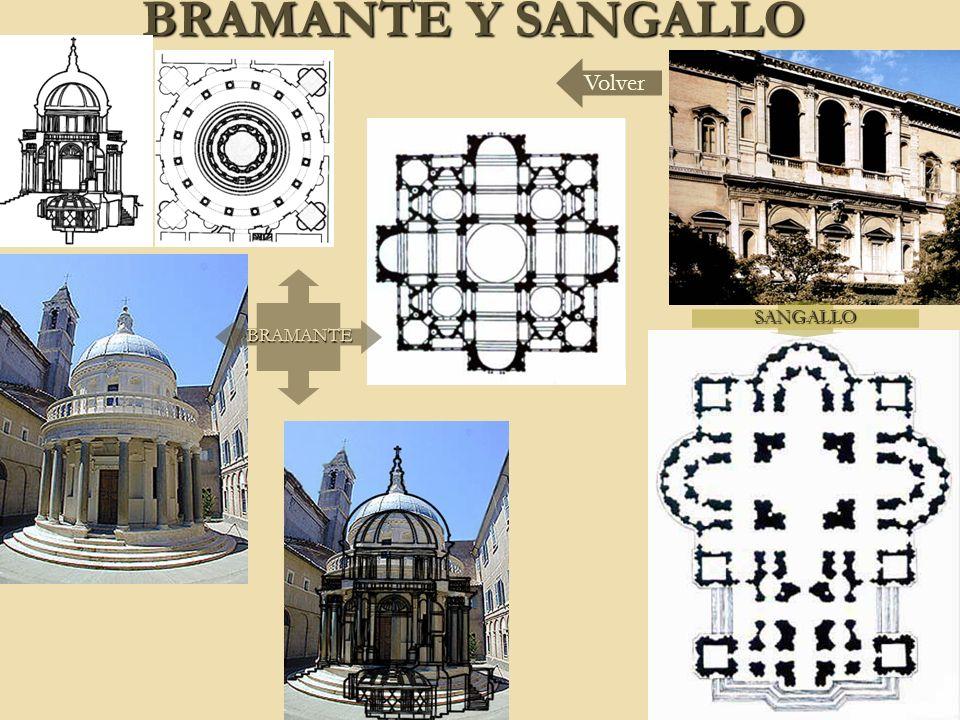 BRAMANTE Y SANGALLO VolverBRAMANTE SANGALLO