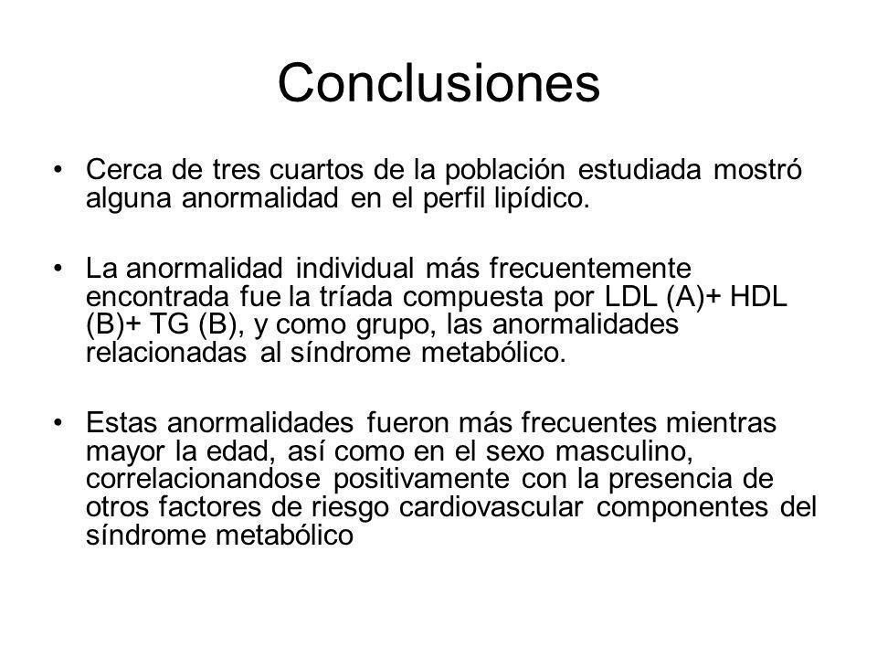 Conclusiones Cerca de tres cuartos de la población estudiada mostró alguna anormalidad en el perfil lipídico. La anormalidad individual más frecuentem