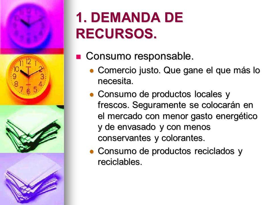 1. DEMANDA DE RECURSOS. Consumo responsable. Consumo responsable. Comercio justo. Que gane el que más lo necesita. Comercio justo. Que gane el que más