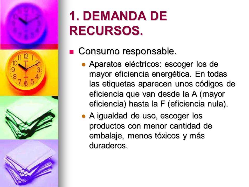 1. DEMANDA DE RECURSOS. Consumo responsable. Consumo responsable. Aparatos eléctricos: escoger los de mayor eficiencia energética. En todas las etique