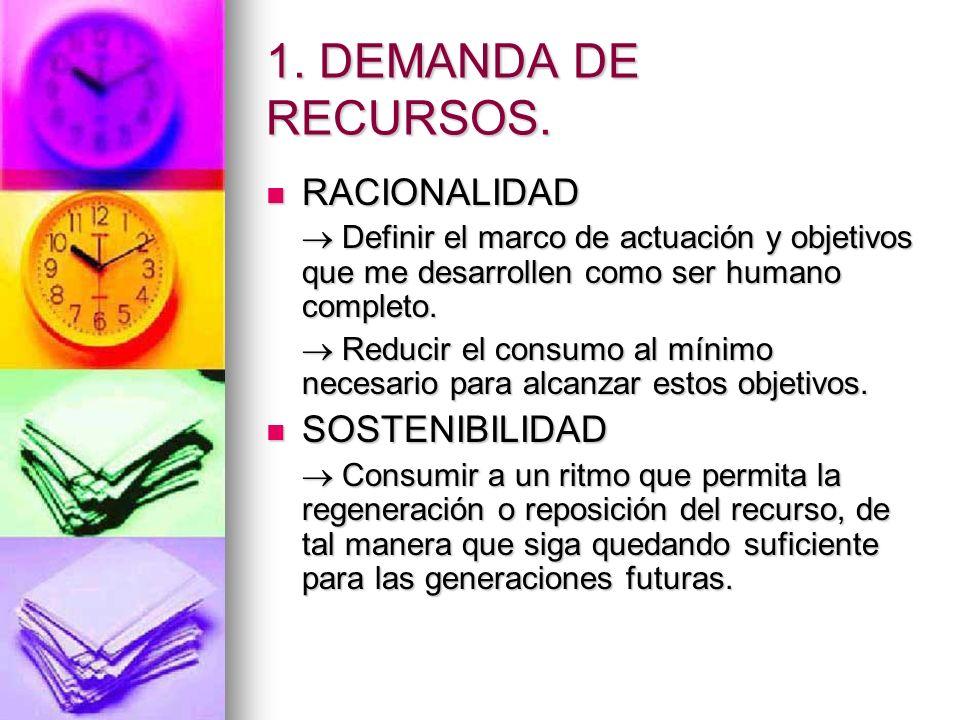 1.DEMANDA DE RECURSOS.