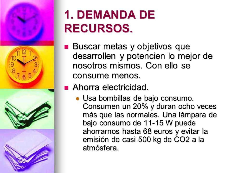 1.DEMANDA DE RECURSOS. Consumo responsable. Consumo responsable.