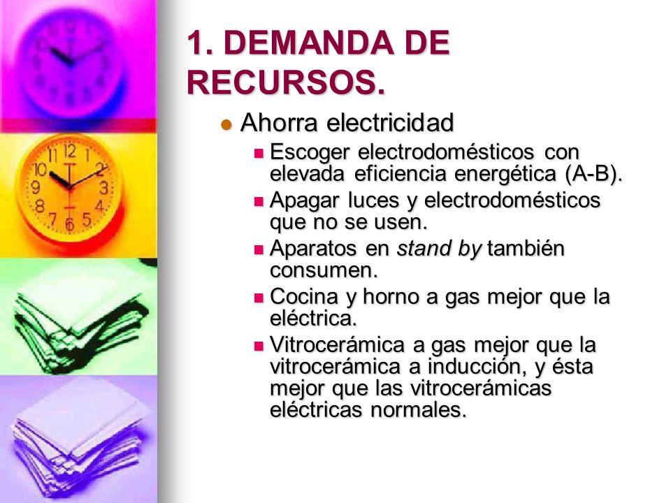 1. DEMANDA DE RECURSOS. Ahorra electricidad Ahorra electricidad Escoger electrodomésticos con elevada eficiencia energética (A-B). Escoger electrodomé