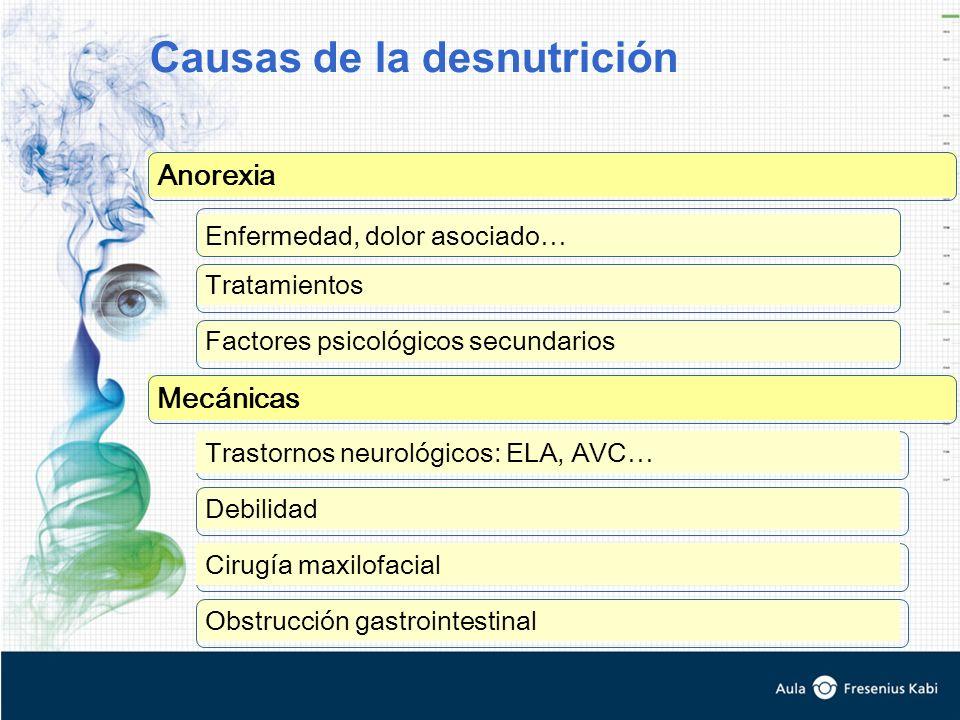 Causas de la desnutrición Anorexia Mecánicas Tratamientos Enfermedad, dolor asociado… Factores psicológicos secundarios Debilidad Obstrucción gastrointestinal Trastornos neurológicos: ELA, AVC… Cirugía maxilofacial