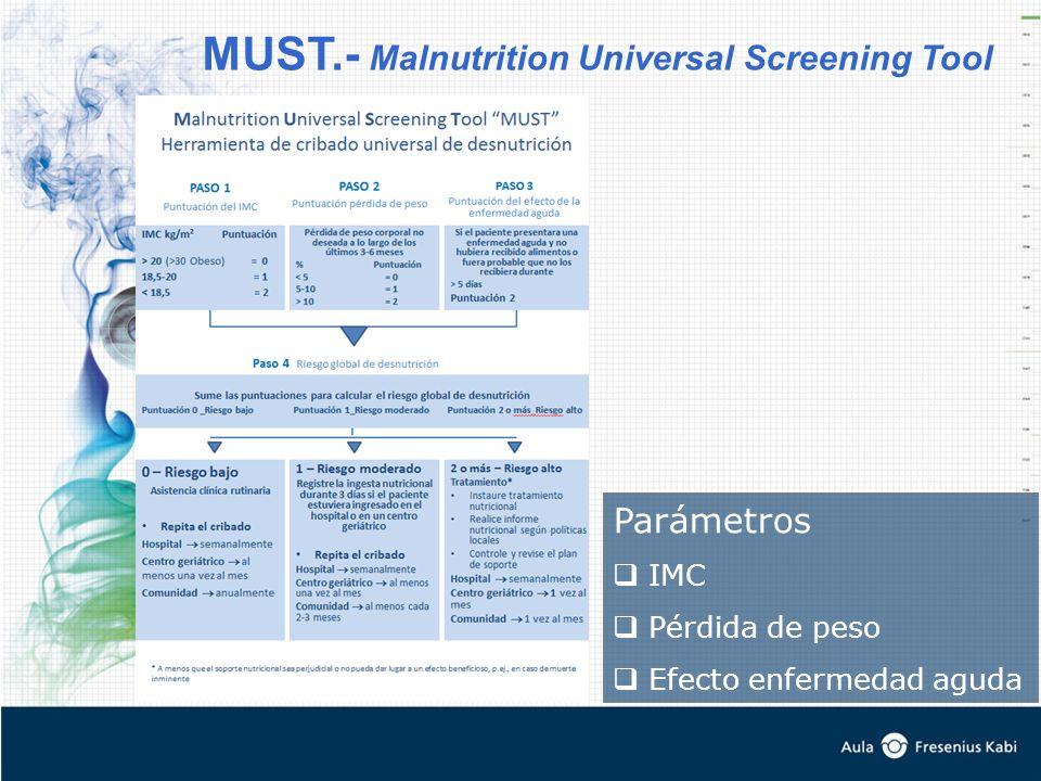 MUST.- Malnutrition Universal Screening Tool Parámetros IMC Pérdida de peso Efecto enfermedad aguda